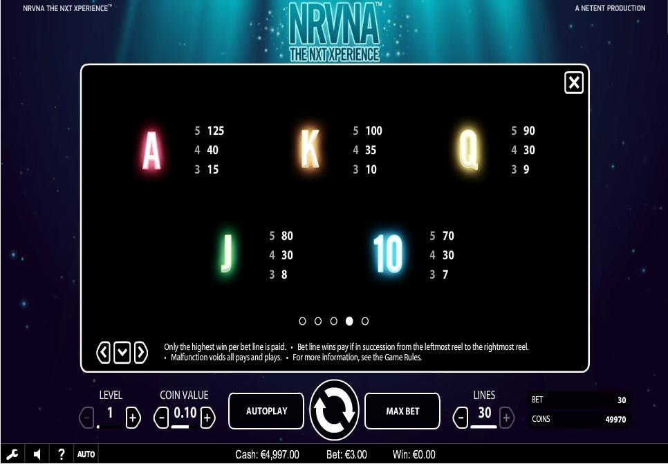 nrvna slot machine detail image 0