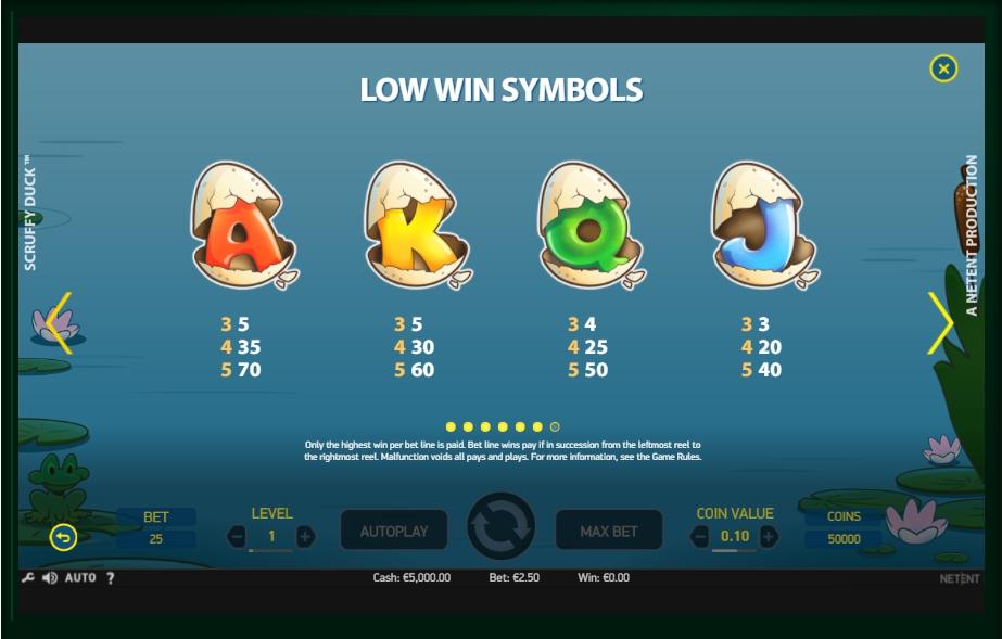 Scruffy Duck No Download Slot Game