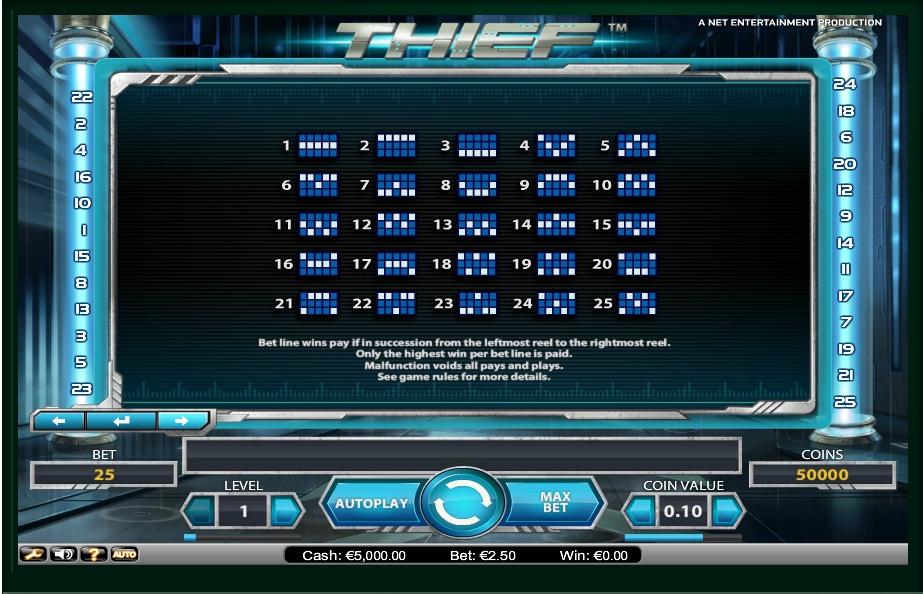 Thief Slot Machine