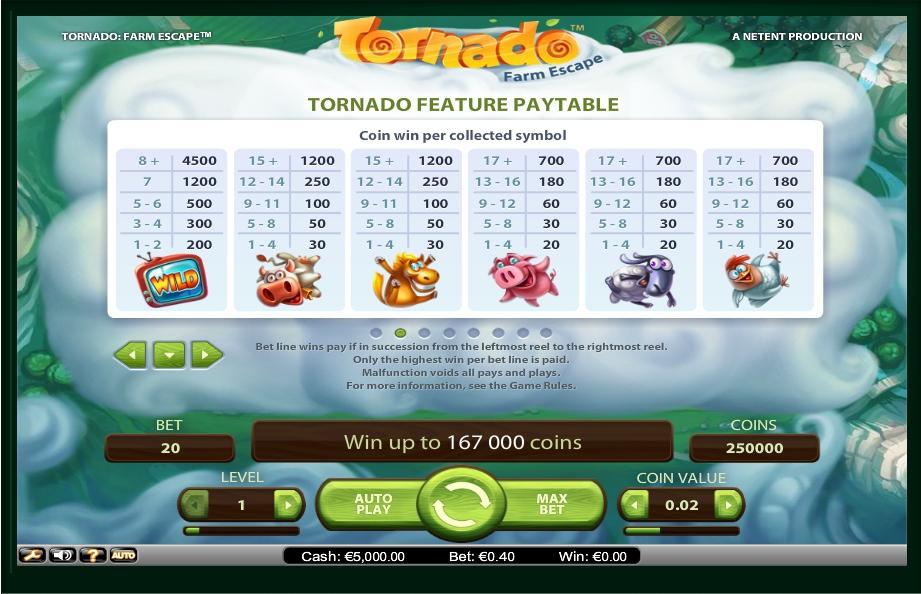 tornado: farm escape slot machine detail image 6