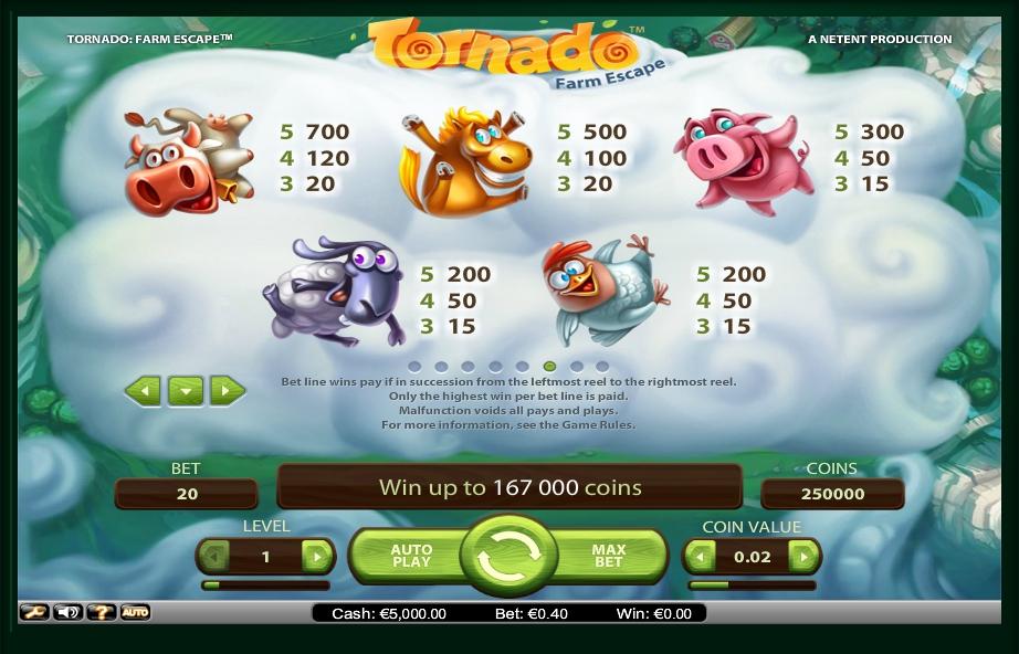tornado: farm escape slot machine detail image 2