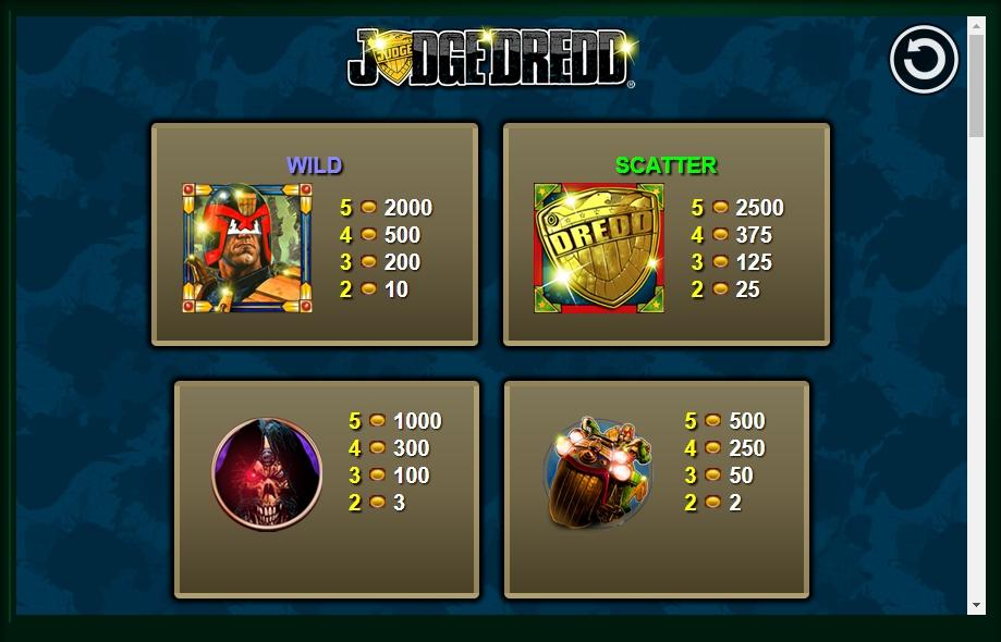 Judge Dredd Slot Machine