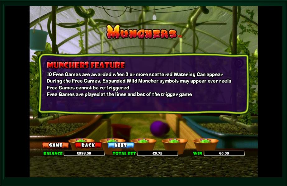 Munchers Slot Machine