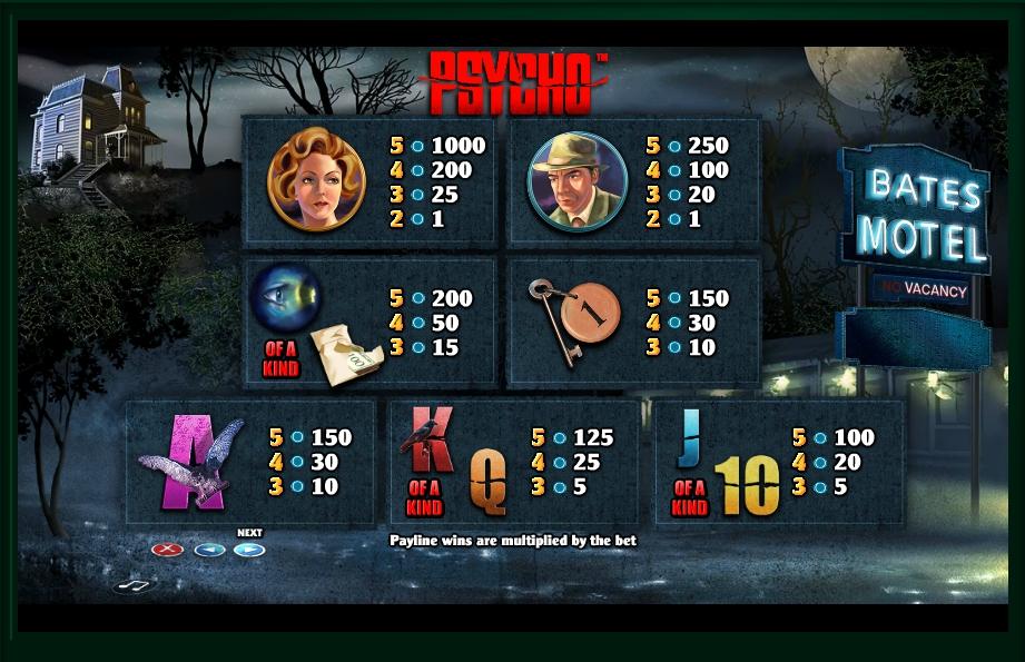 psycho slot machine detail image 2