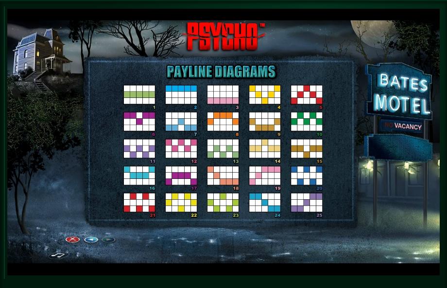 psycho slot machine detail image 0