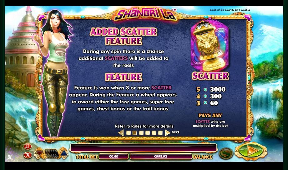No Download Shangri La Slots With Beautiful Graphics