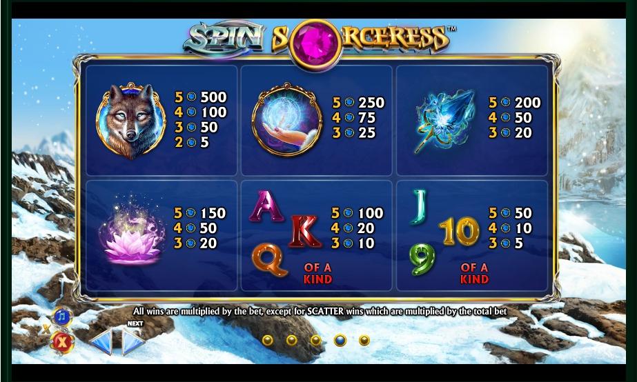 Spin Sorceress Slot Machine