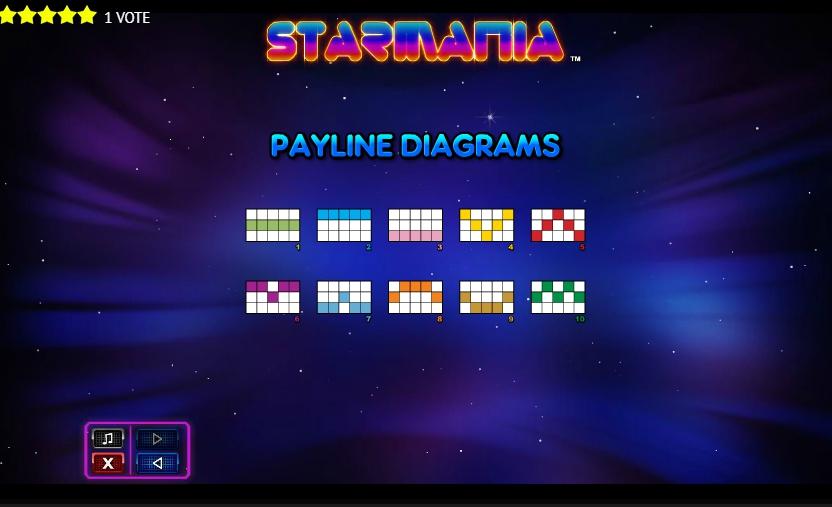Слот Starmania от Nextgen Gaming Payline