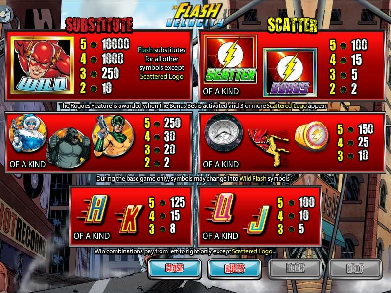 Slot Game Flash