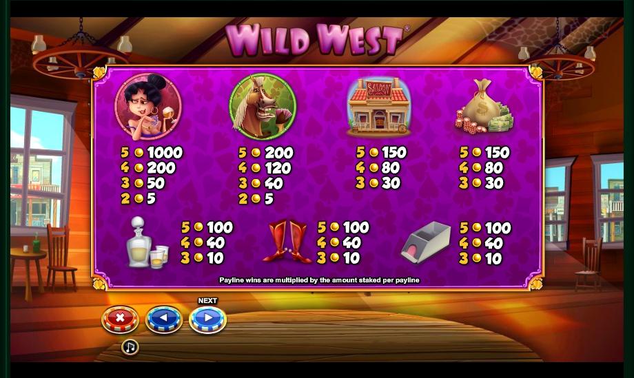 wild west slot machine detail image 2