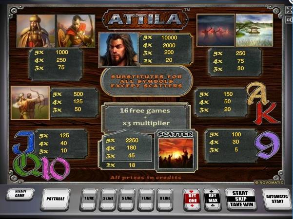 Attila Slot Machine