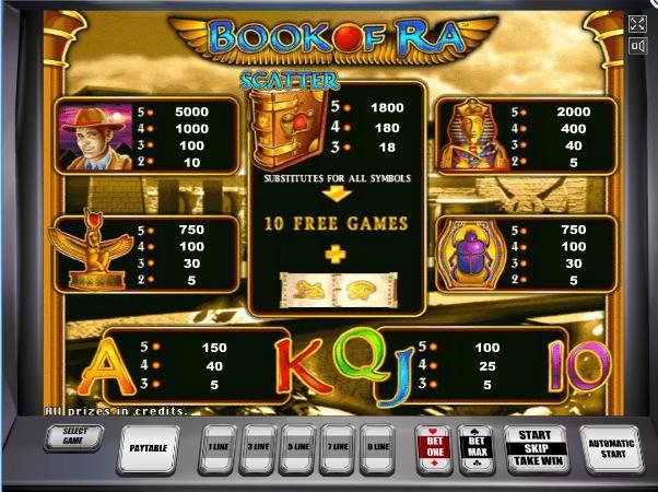 Book Of Ra Online Free Full Screen