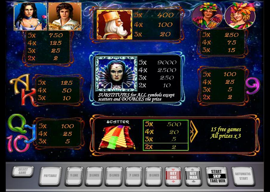 Free Slots The Magic Flute