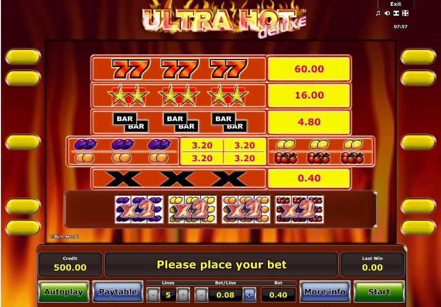 Slot Games Ultra Hot