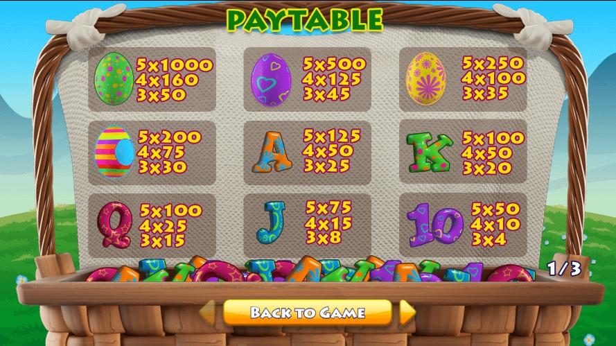 Easter Cash Baskets Slot Machine