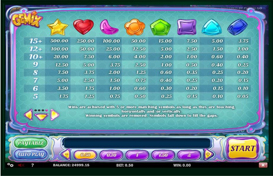 Gemix Slot Machine ᗎ Play Free Casino Game Online By Play N Go