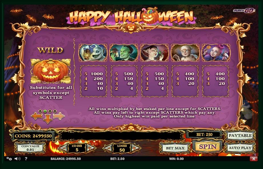Play No Download Happy Holidays Slot Machine Free Here