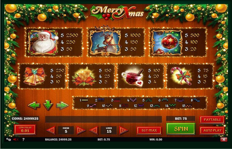 Free online play 250 las vegas slots games for fun