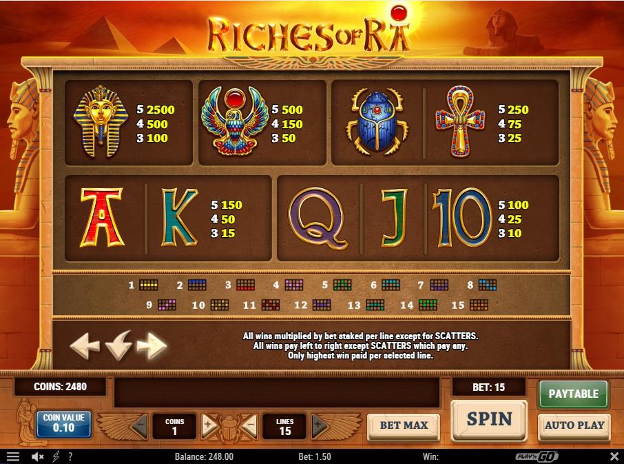 Online Casino Egypt • Full Gambling Info