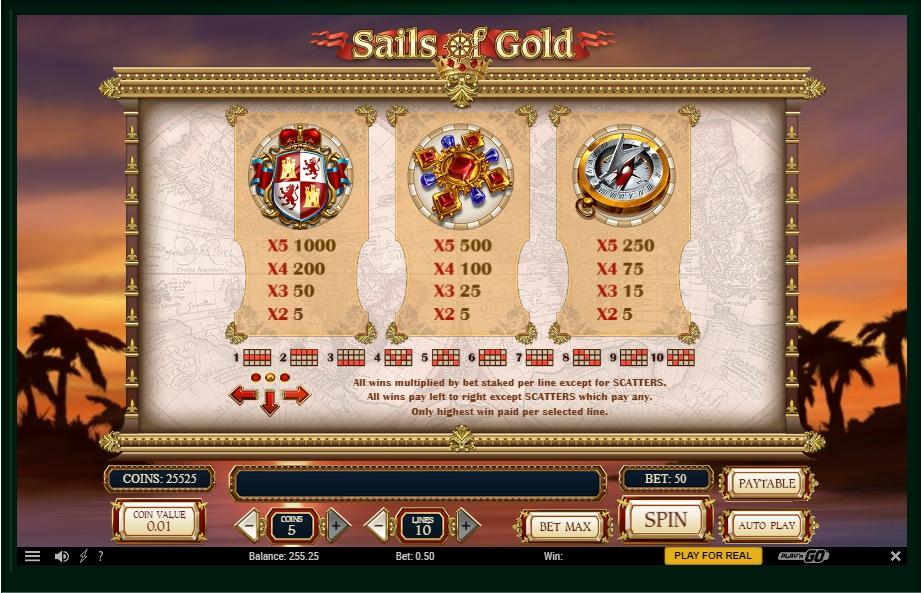 Sails of Gold Slot Machine