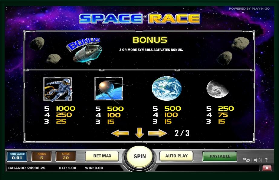 Space Race Slot Machine