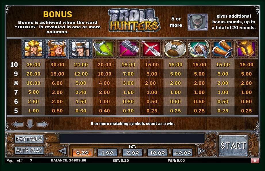 Troll Hunters No Download Slot
