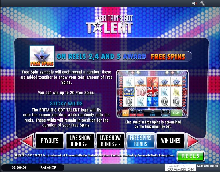 Britains Got Talent Slot Machine