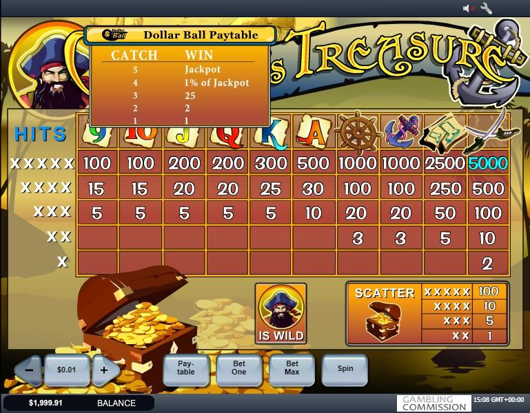 Captains Treasure Slot Machine