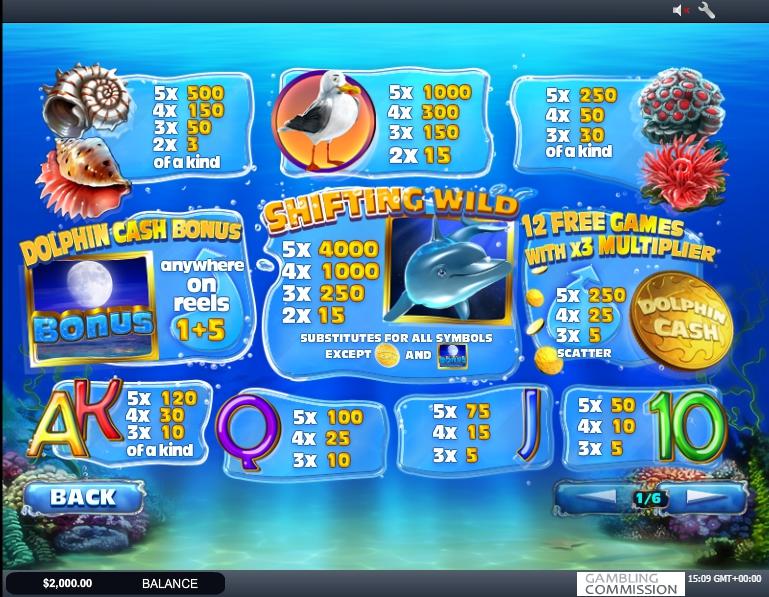 dolphin cash slot machine detail image 5
