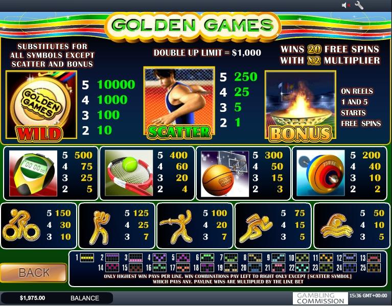 Free Slot Games Playtech