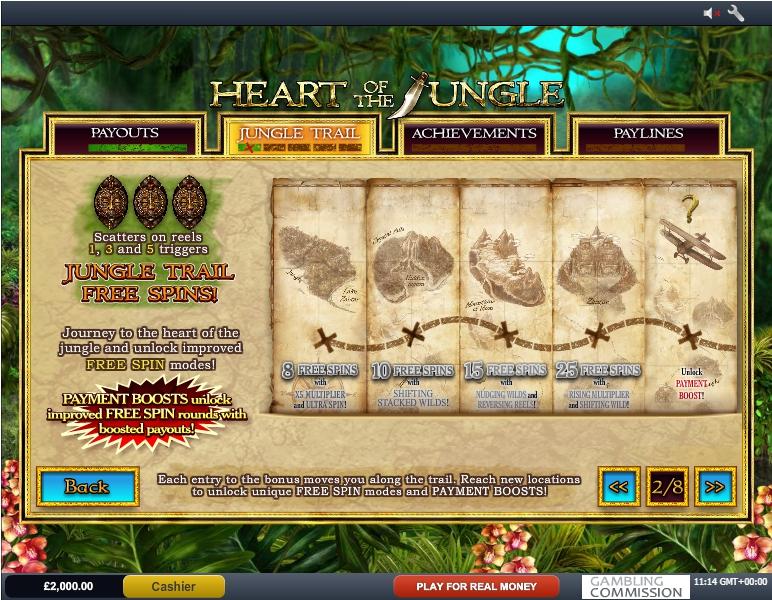 Heart Of The Jungle Slot Machine