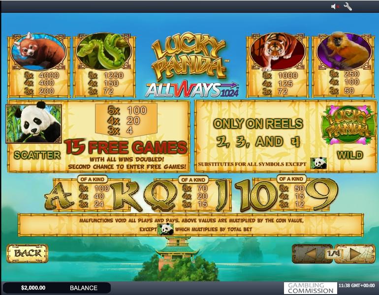 Lucky Panda Slot Machine