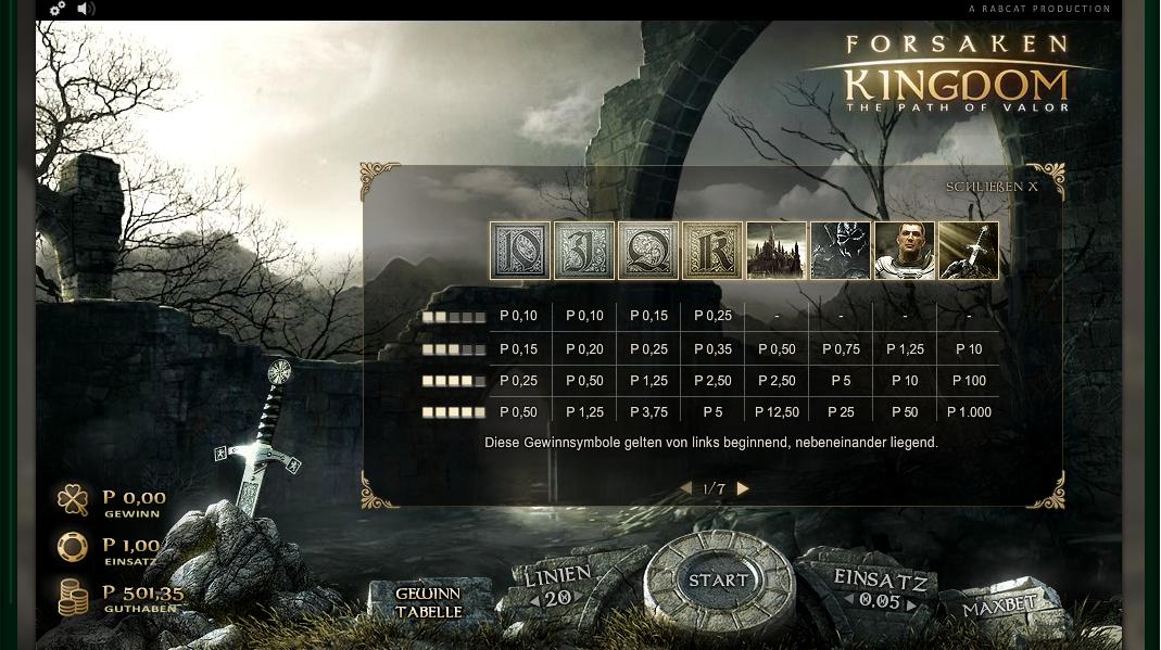 Forsaken Kingdom Slot Machine
