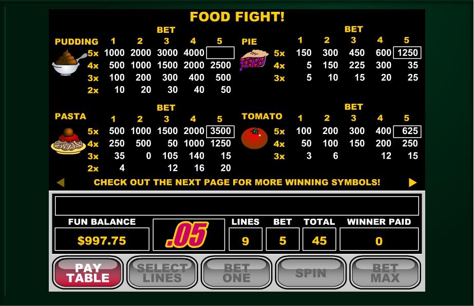 RealTime Gaming Online Casinos & Slot Machines