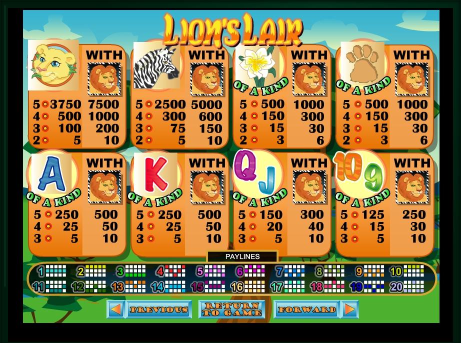lion's lair slot machine detail image 1