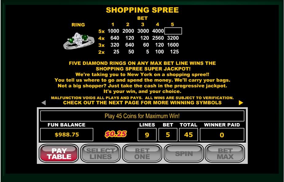 shopping spree slot slot machine detail image 4