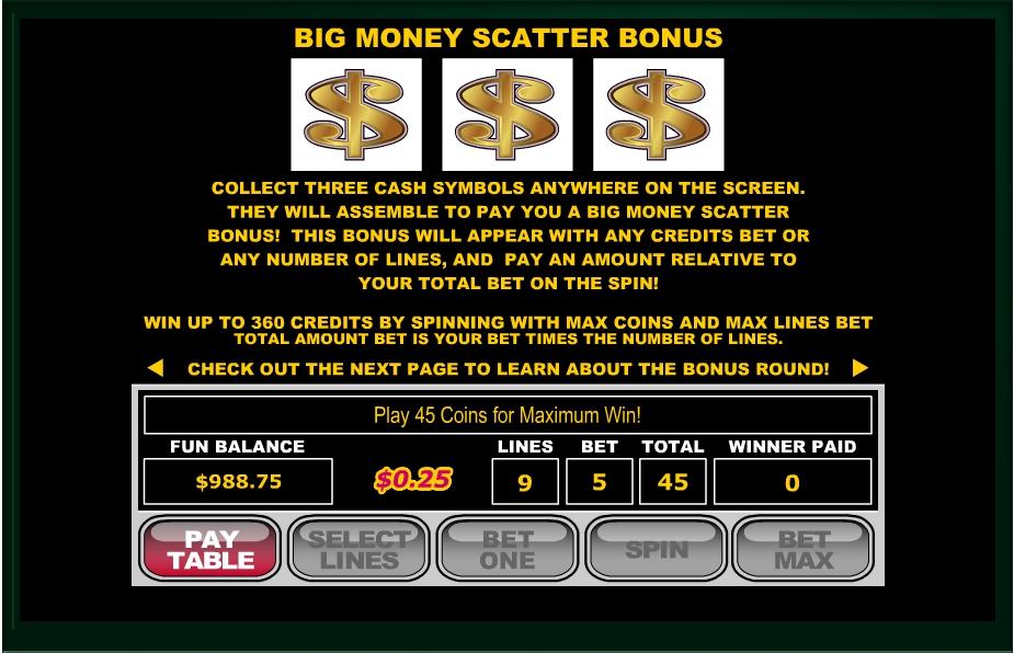 shopping spree slot slot machine detail image 1