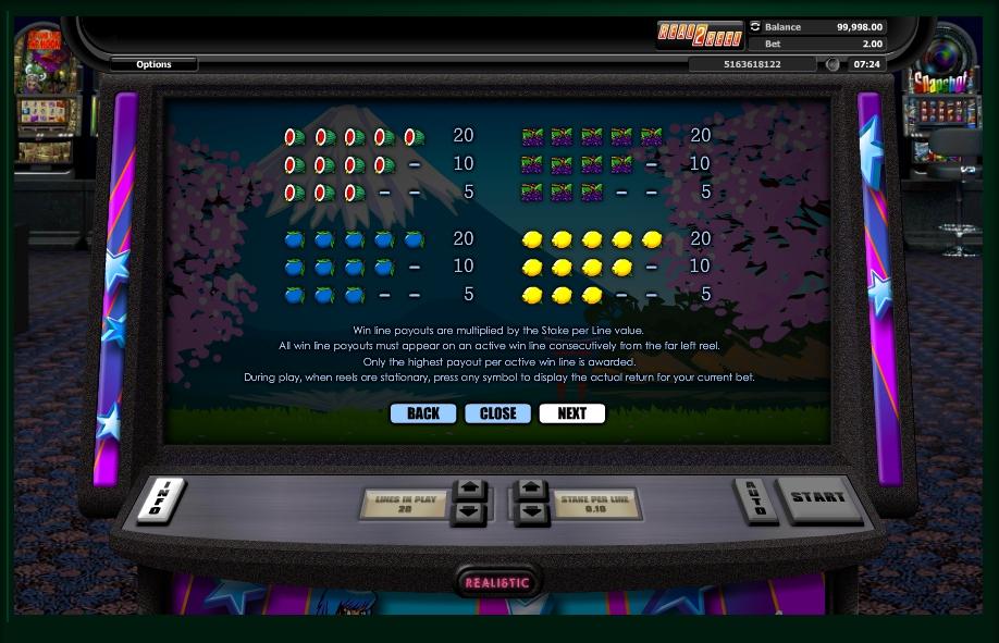 7 euro gratis gokken