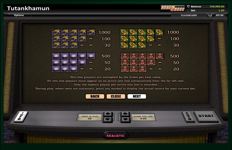 Tutankhamun Slot Machine