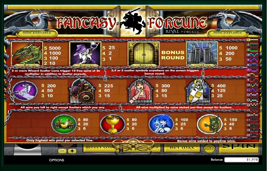 Fantasy Fortune Slot Machine