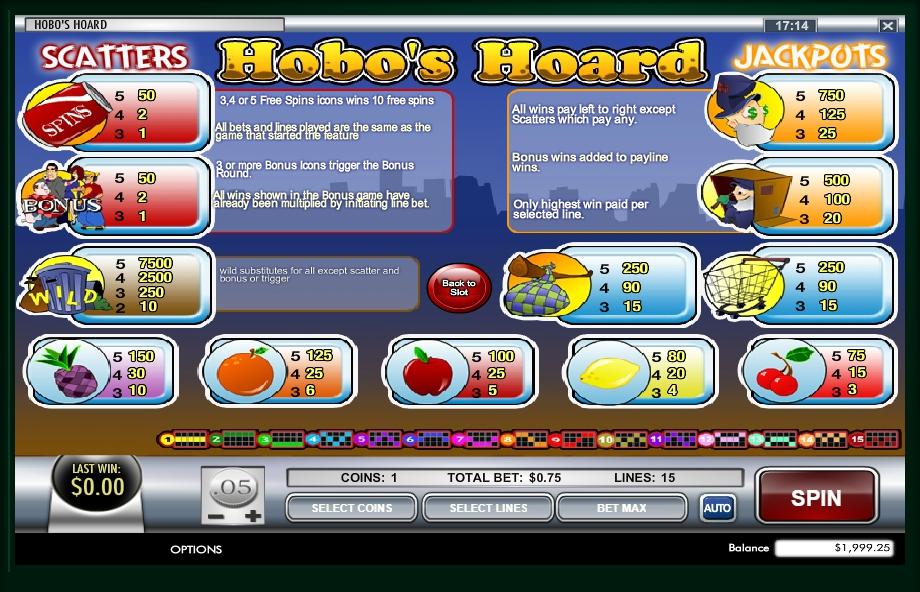 hobo's hoard slot machine detail image 0