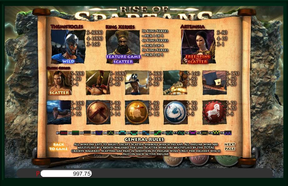Rise of Spartans Slot Machine