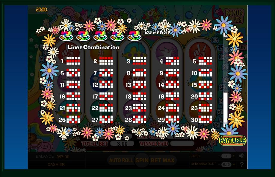 Happy 60s Slot Machine