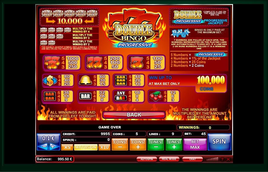 777 double bingo slot machine detail image 0