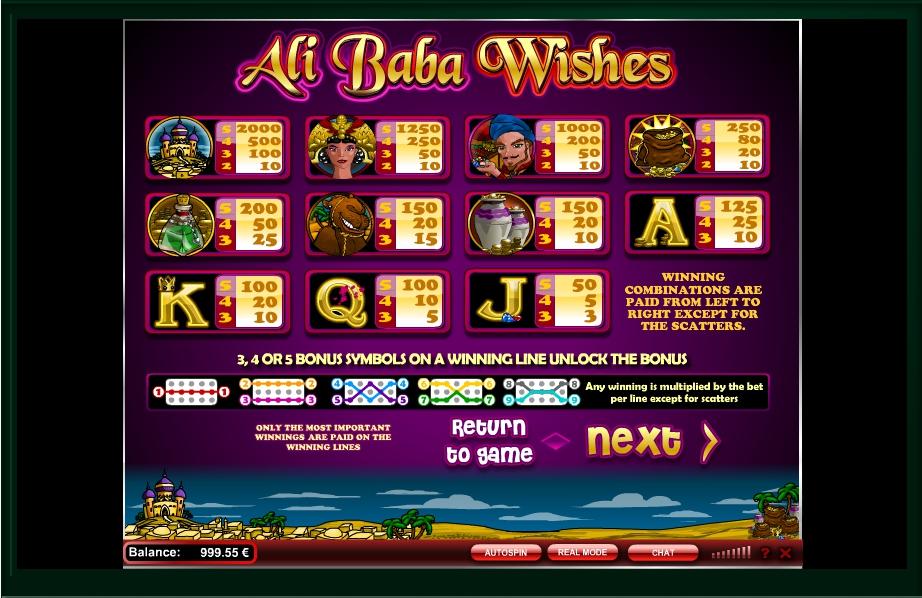 ali baba wishes slot machine detail image 1
