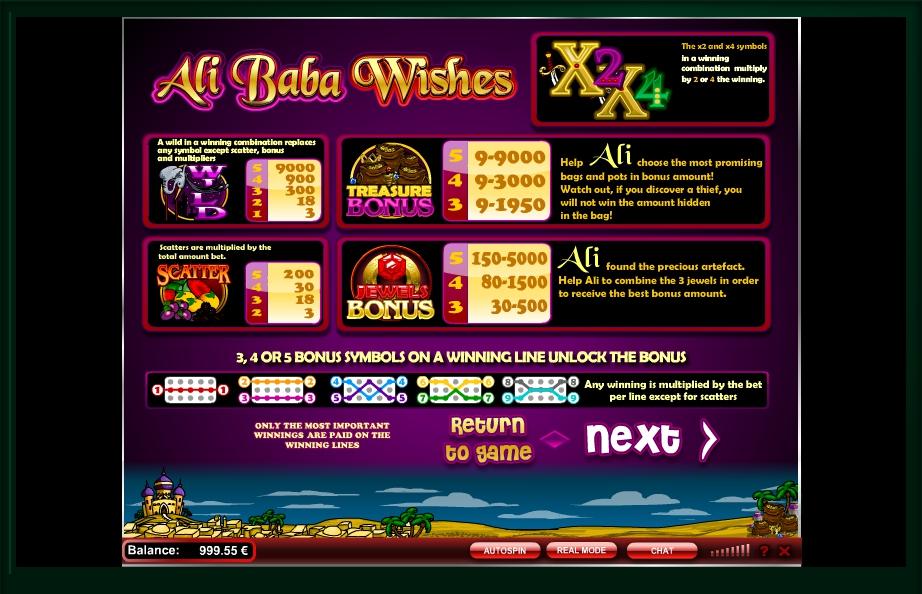 ali baba wishes slot machine detail image 0