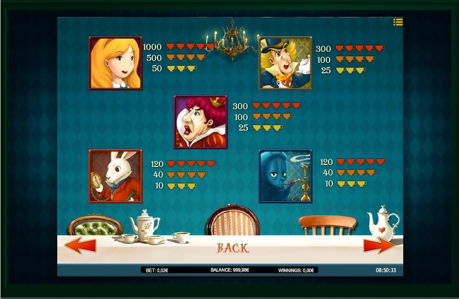 alice adventure slot machine detail image 3
