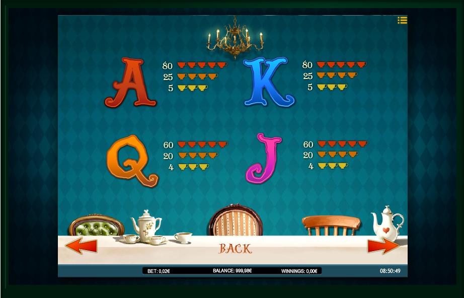 alice adventure slot machine detail image 2