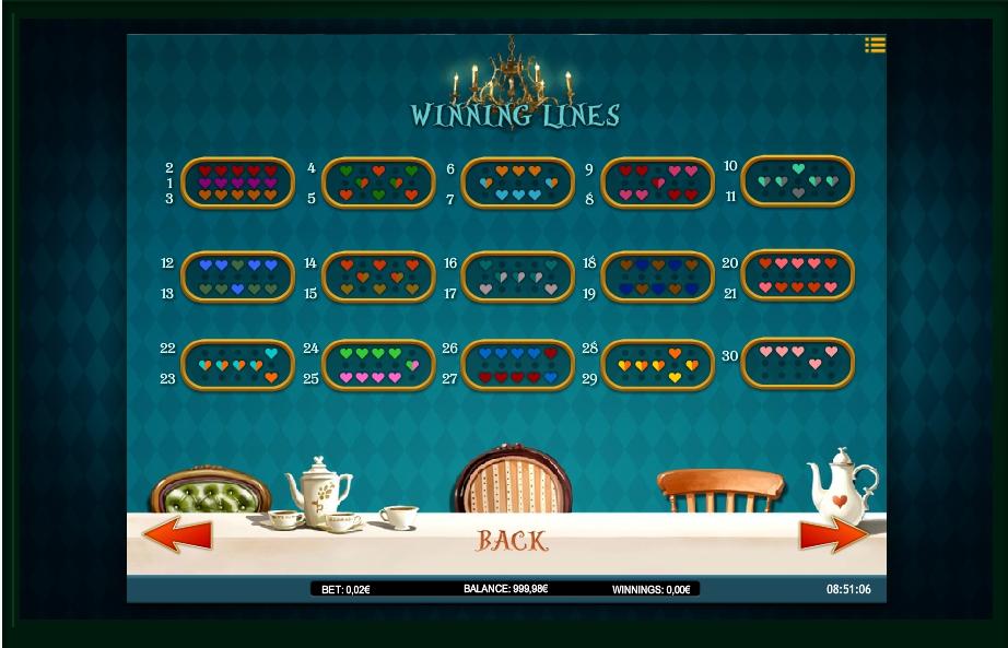 Alice Adventure Slot Machine