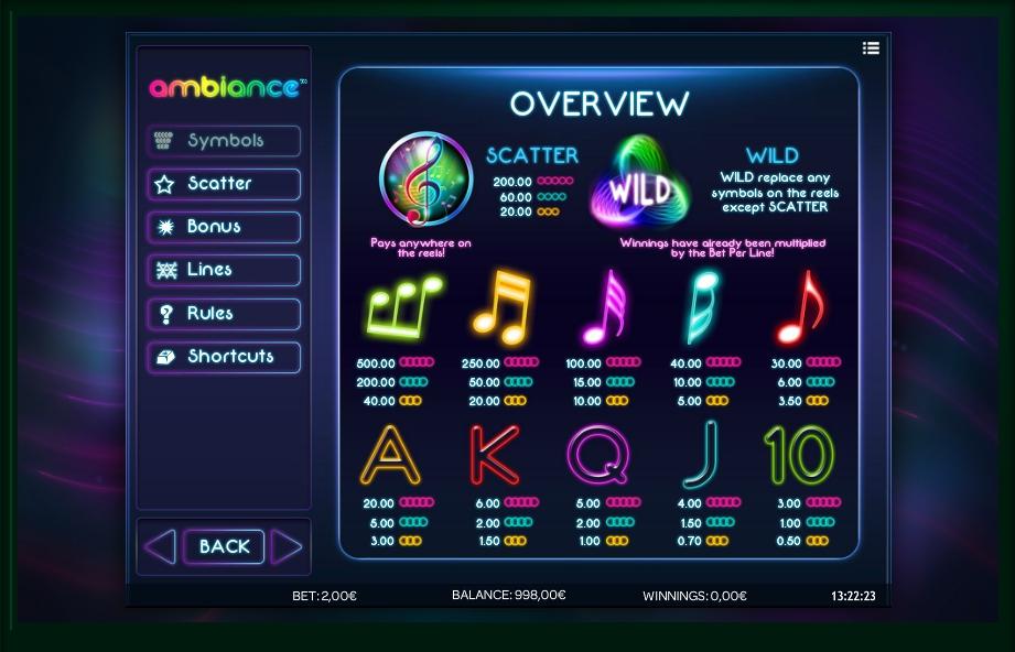 ambiance slot machine detail image 5